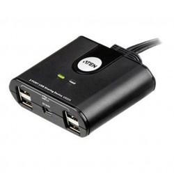 ATEN USB 2.0 Peripheral...