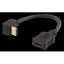 HDMI Uros Kulma - HDMI...